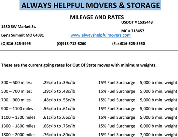 moving rates 1